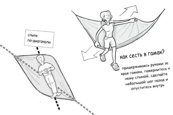 Схемы правильного лежания в гамаке